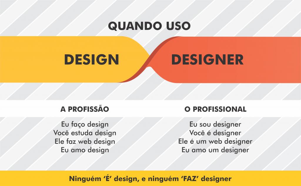 Arquivos Como Se Tornar Designer De Interiores Ibdi Instituto Brasileiro Design De Interiores
